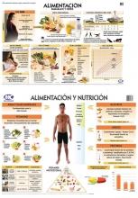 Nutrición- Alimentación/Embarazo-Niñez